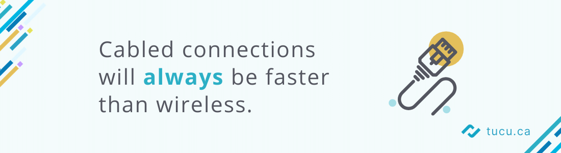 cabled connections will always be faster than wireless