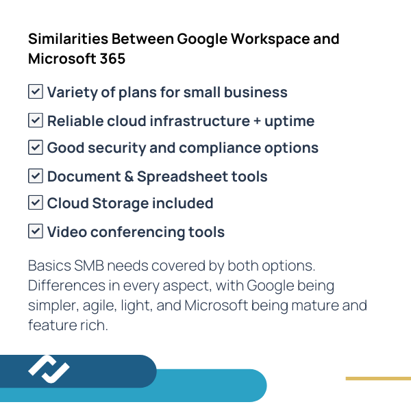 list of Similarities Between Google Workspace and Microsoft 365